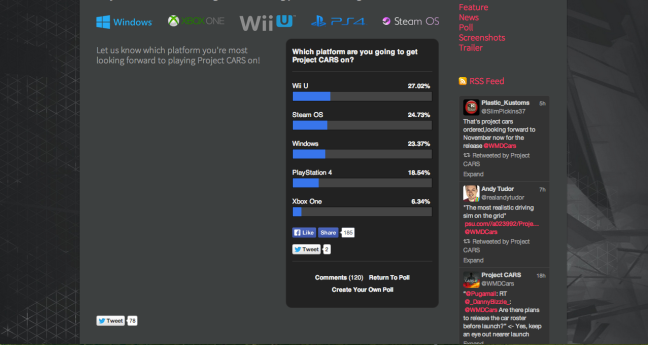 The Wii U leads the pack, with Steam close behind...so why push it back?