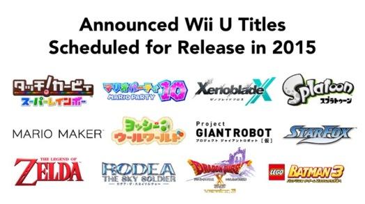 Wii U Games 2015